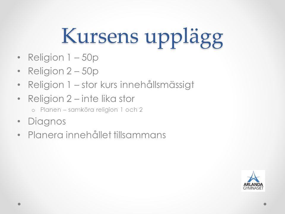 Kursens upplägg Religion 1 – 50p Religion 2 – 50p