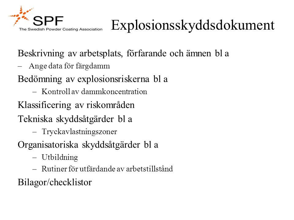 Explosionsskyddsdokument
