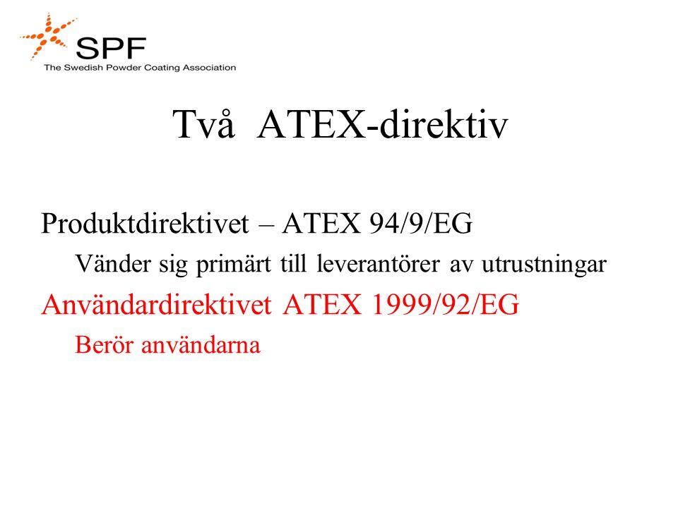 Två ATEX-direktiv Produktdirektivet – ATEX 94/9/EG