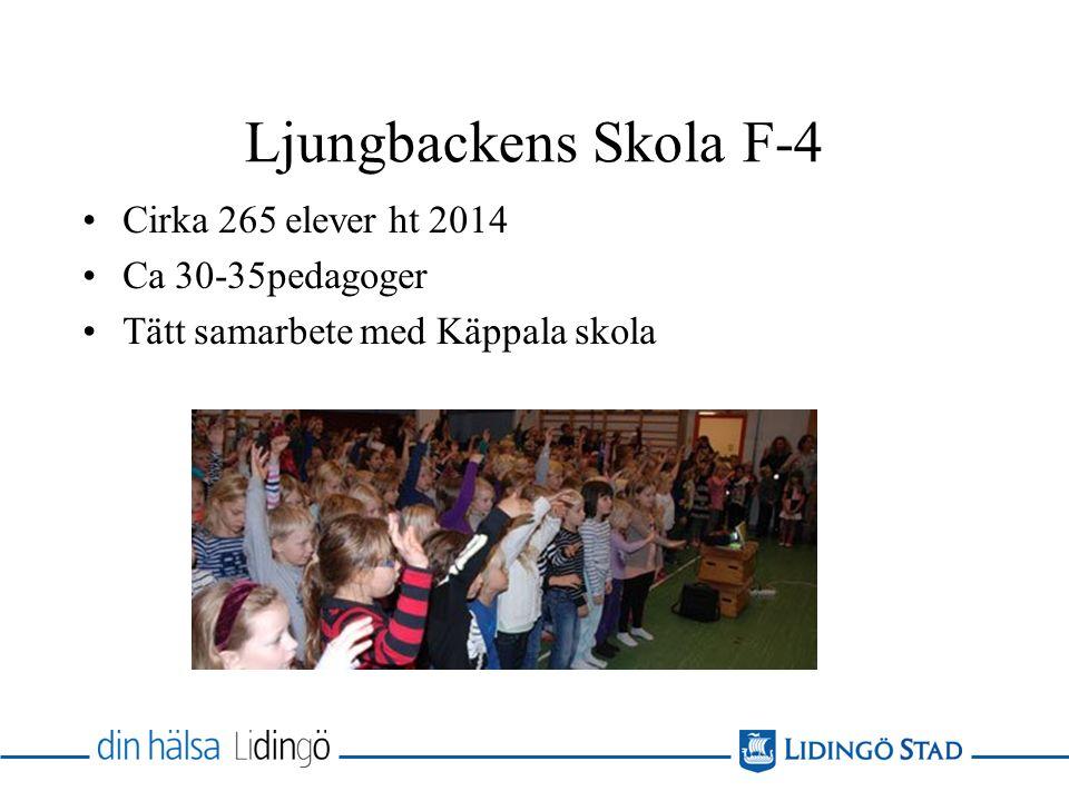 Ljungbackens Skola F-4 Cirka 265 elever ht 2014 Ca 30-35pedagoger