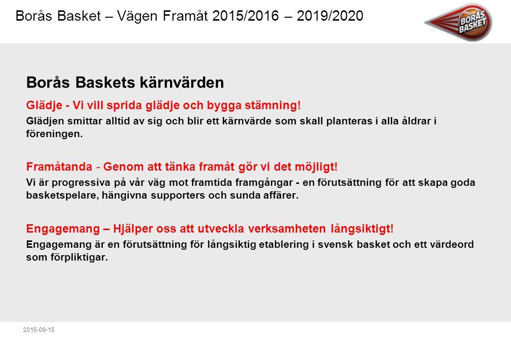 Borås Baskets kärnvärden