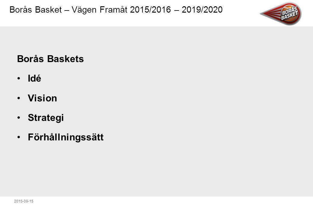 Borås Baskets Idé Vision Strategi Förhållningssätt