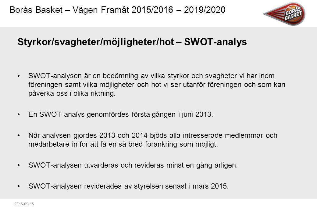 Styrkor/svagheter/möjligheter/hot – SWOT-analys