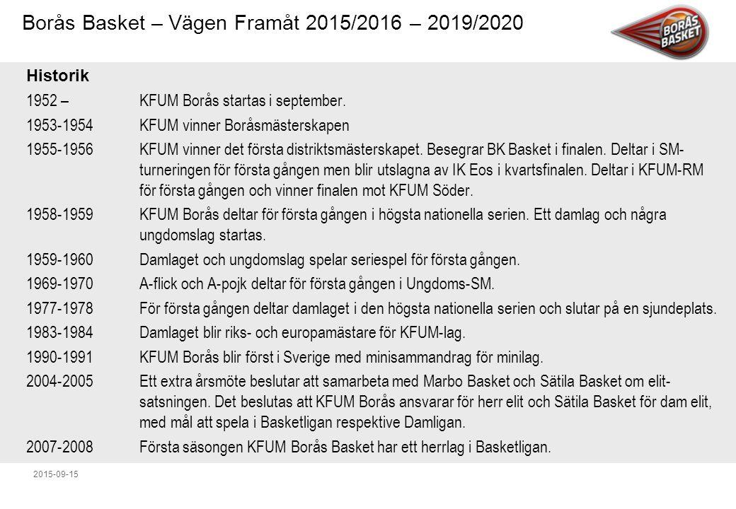Historik 1952 – KFUM Borås startas i september. 1953-1954 KFUM vinner Boråsmästerskapen.