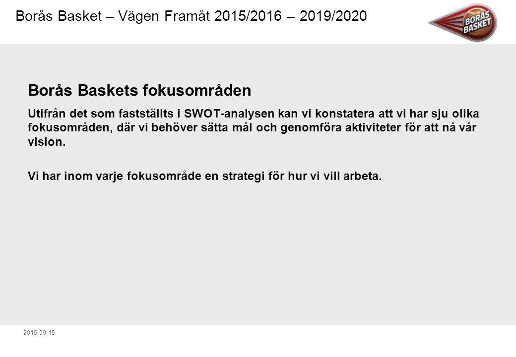 Borås Baskets fokusområden