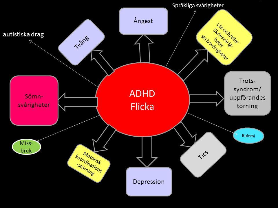 ADHD Flicka Ångest autistiska drag Tvång Trots-syndrom/