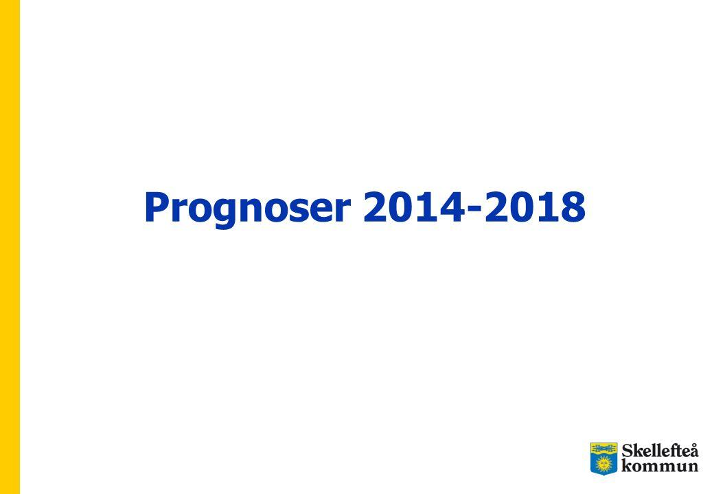 Prognoser 2014-2018