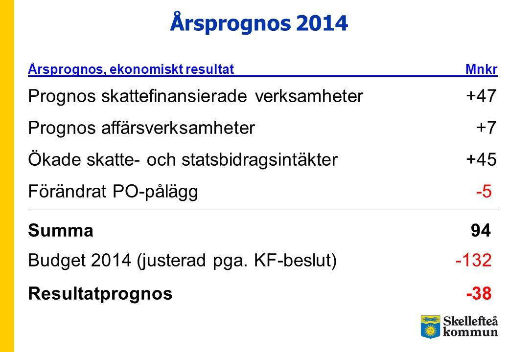 Årsprognos 2014 Prognos skattefinansierade verksamheter +47