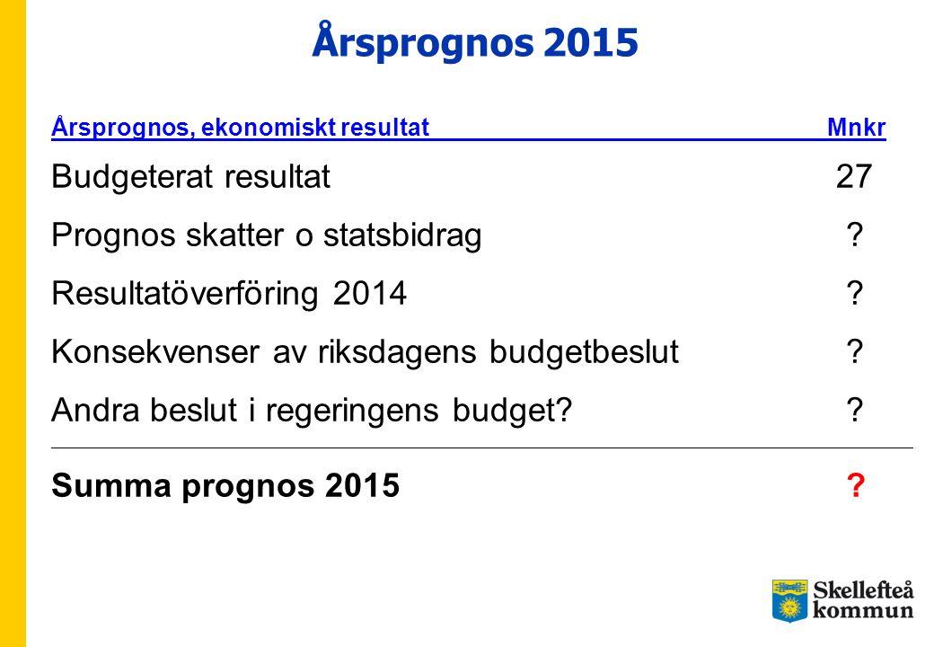 Årsprognos 2015 Budgeterat resultat 27 Prognos skatter o statsbidrag