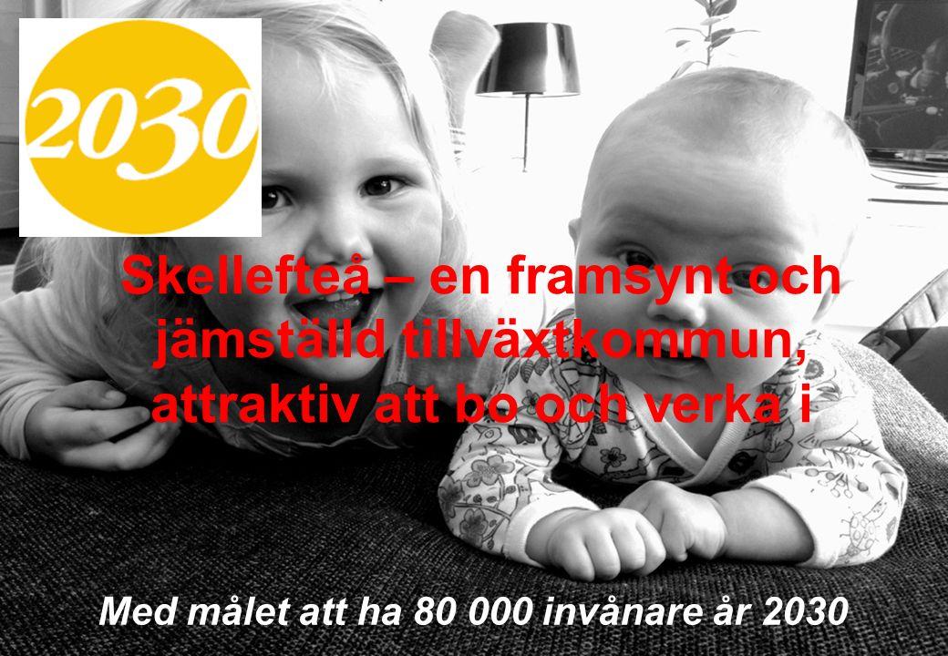 Med målet att ha 80 000 invånare år 2030