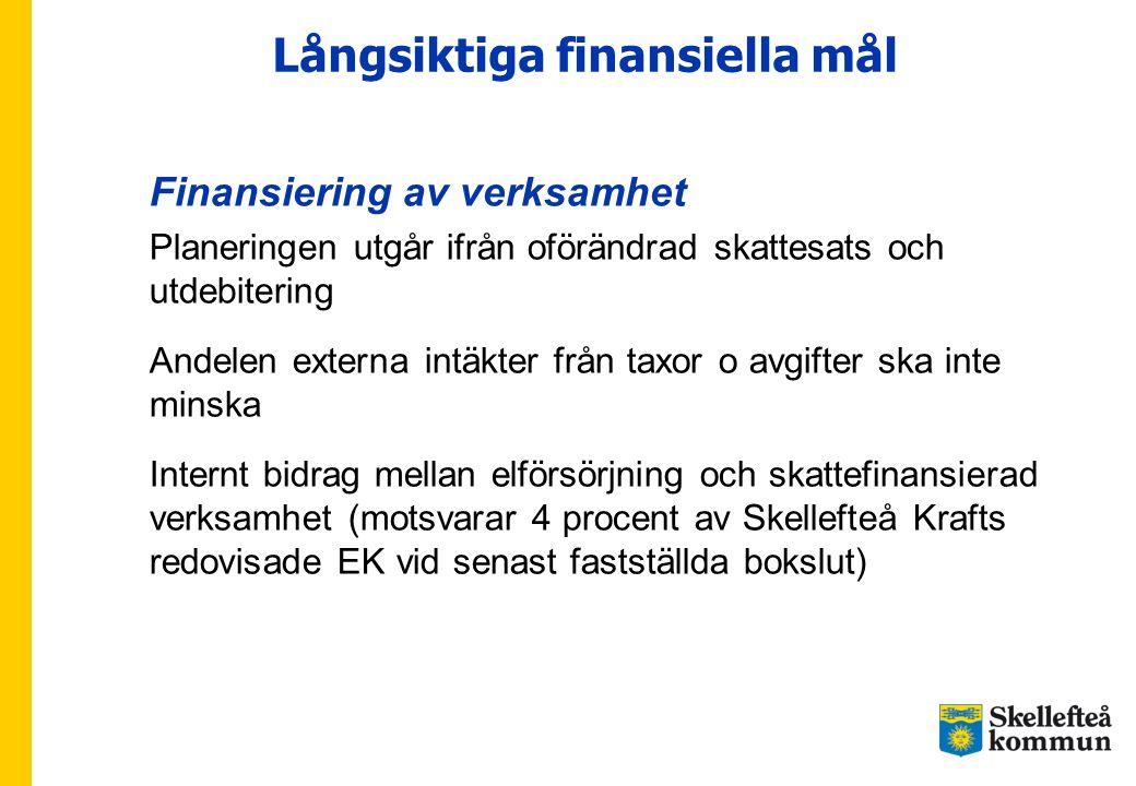 Långsiktiga finansiella mål