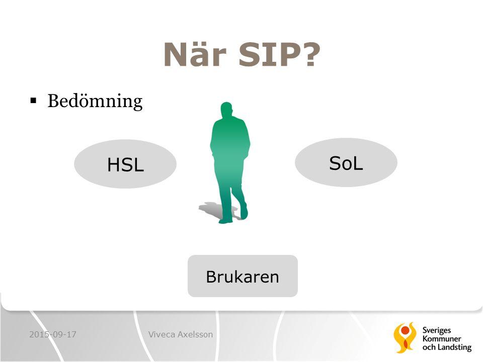 När SIP Bedömning SoL HSL Brukaren