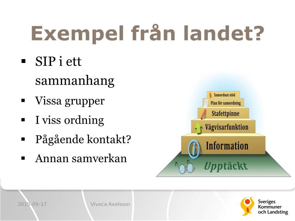 Exempel från landet SIP i ett sammanhang Vissa grupper I viss ordning