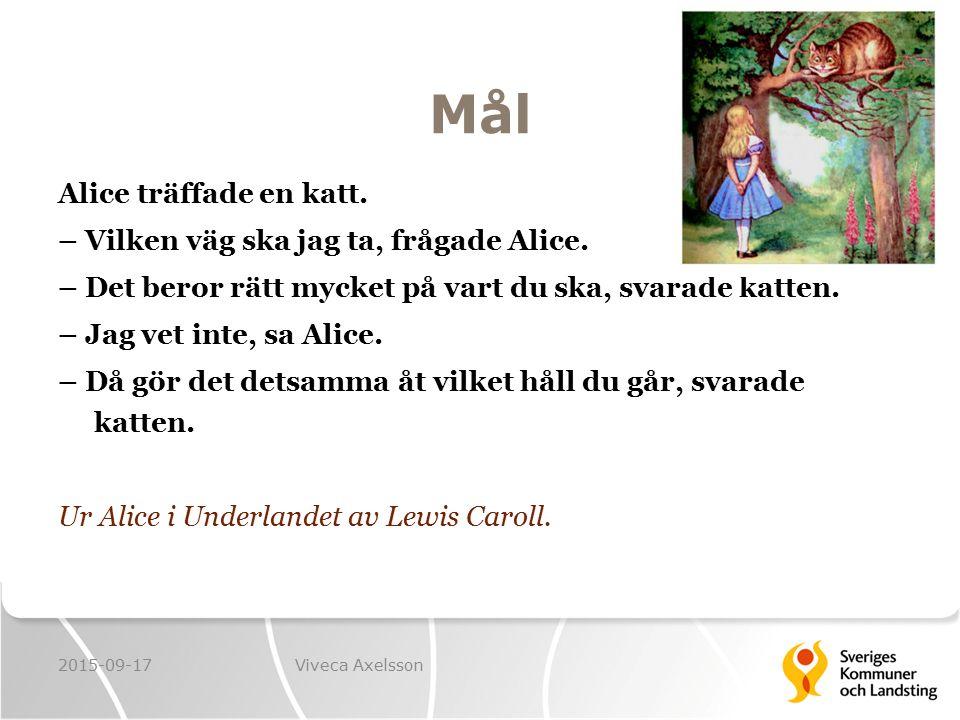 Mål Alice träffade en katt. – Vilken väg ska jag ta, frågade Alice.