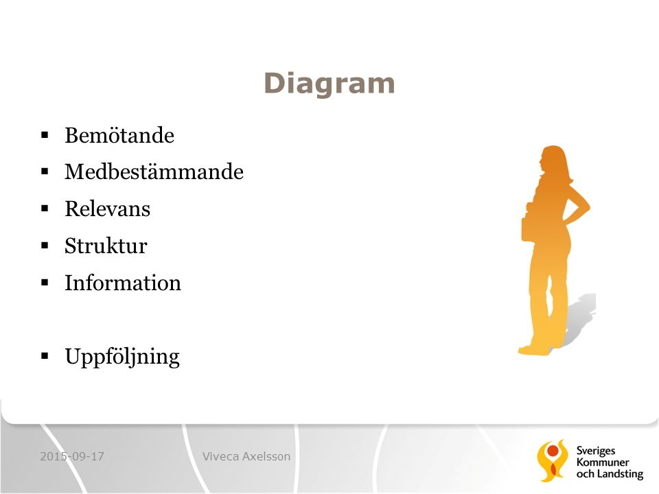 Diagram Bemötande Medbestämmande Relevans Struktur Information