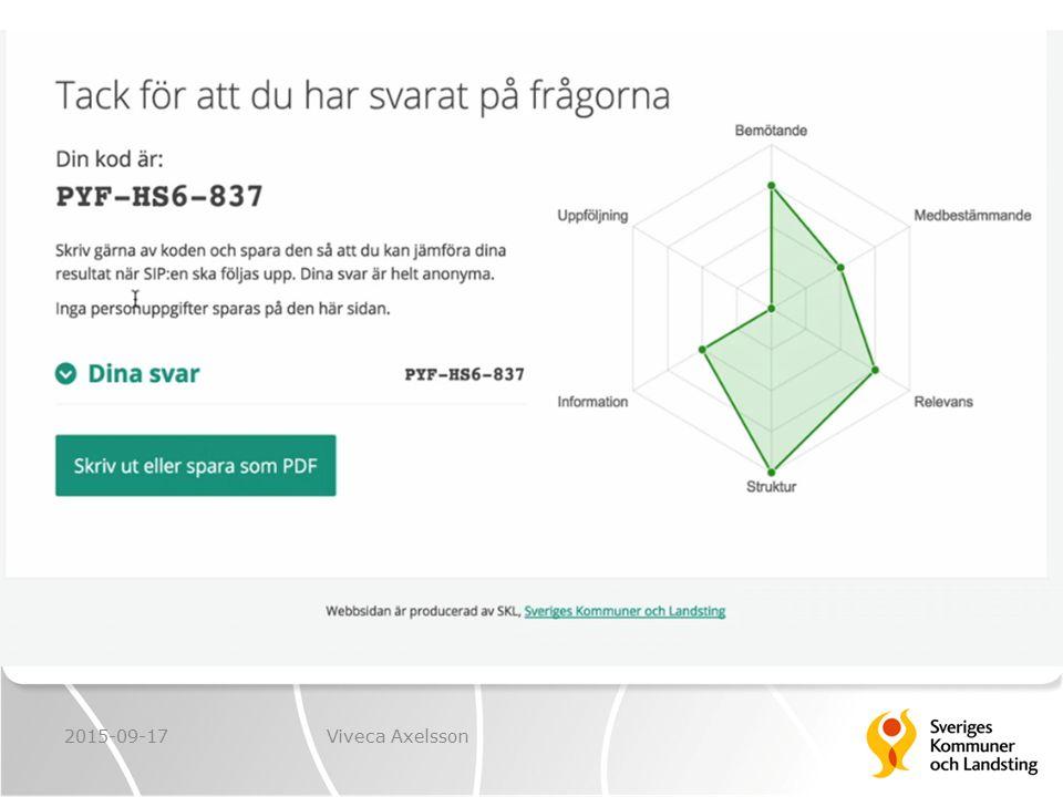 2015-09-17 Viveca Axelsson