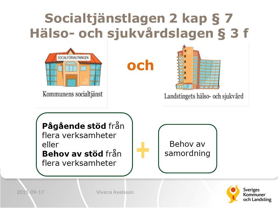 Socialtjänstlagen 2 kap § 7 Hälso- och sjukvårdslagen § 3 f