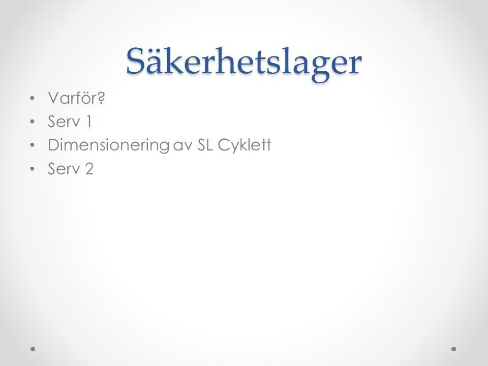 Säkerhetslager Varför Serv 1 Dimensionering av SL Cyklett Serv 2