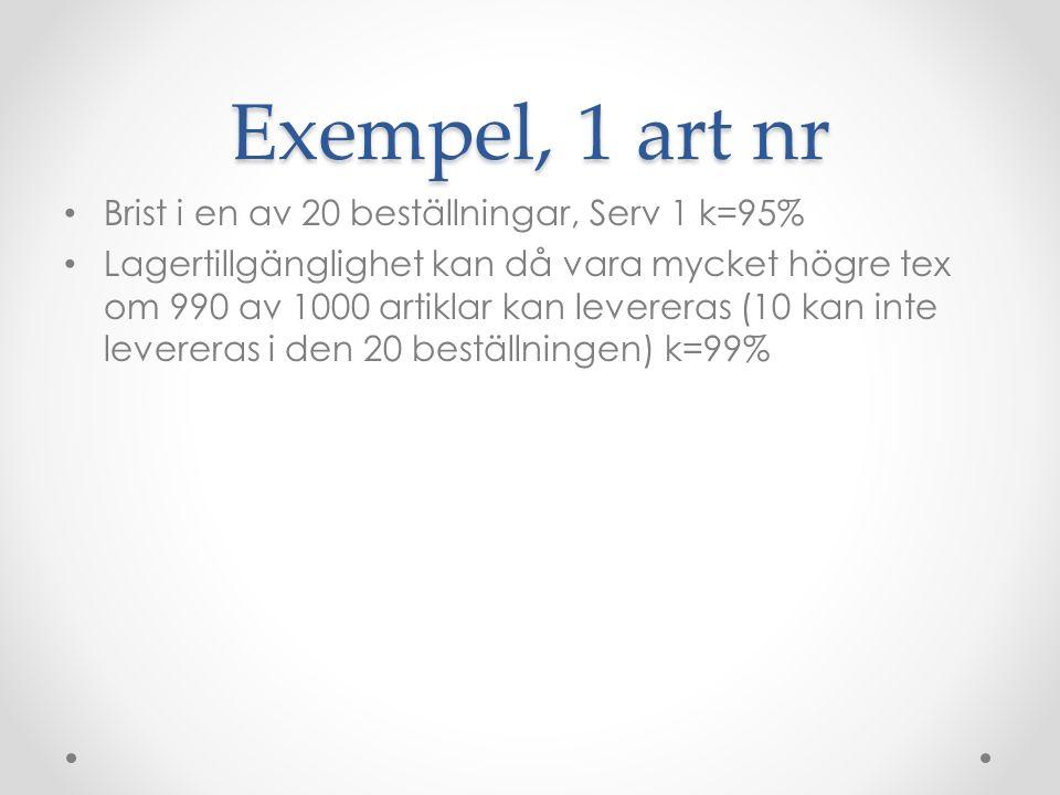 Exempel, 1 art nr Brist i en av 20 beställningar, Serv 1 k=95%