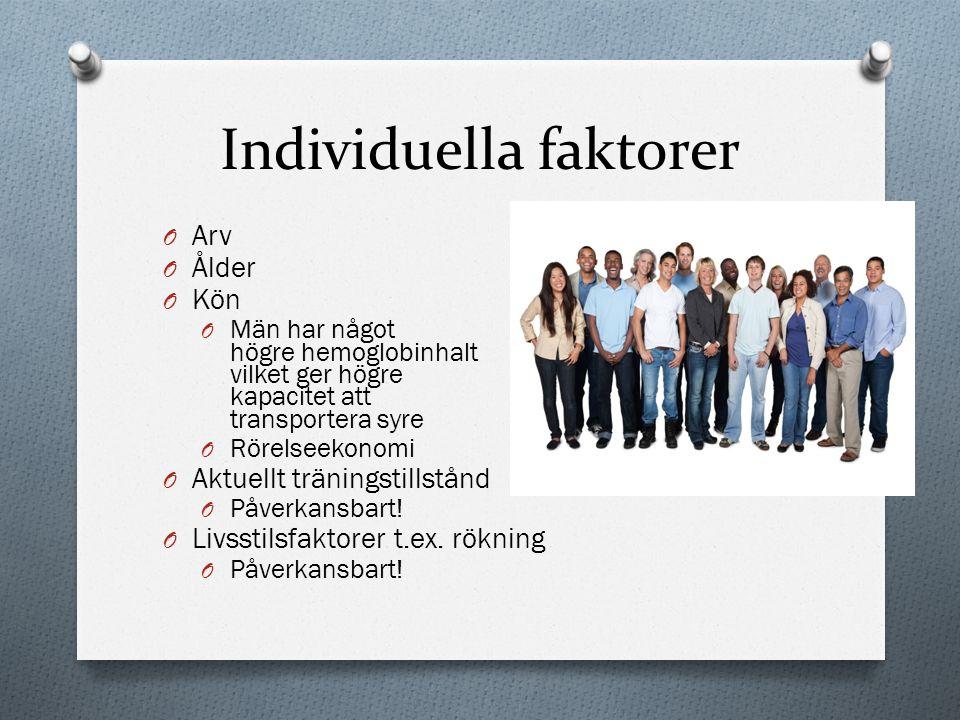 Individuella faktorer