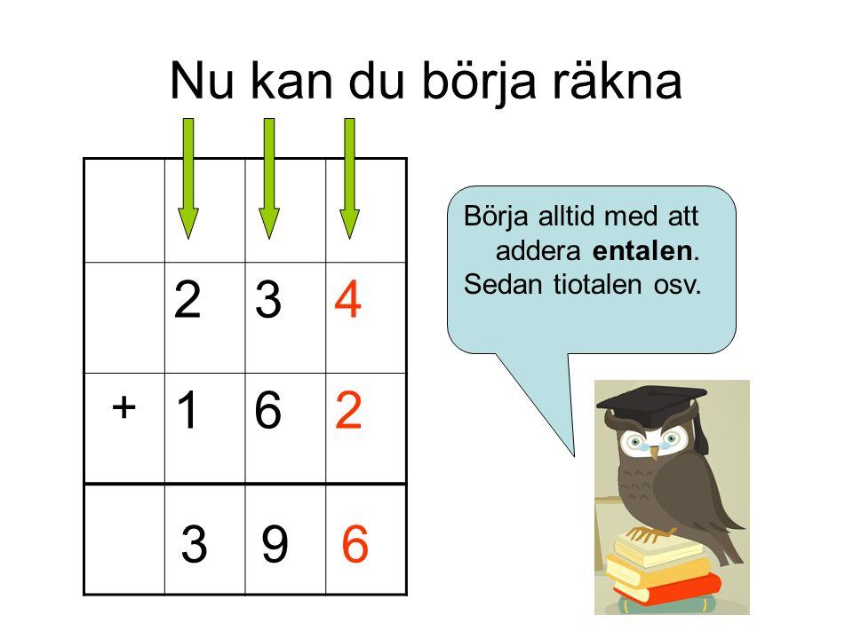 Nu kan du börja räkna 2 3 4 + 1 6 Börja alltid med att addera entalen. Sedan tiotalen osv. 3 9 6