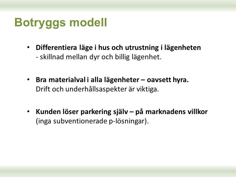 Botryggs modell Differentiera läge i hus och utrustning i lägenheten - skillnad mellan dyr och billig lägenhet.