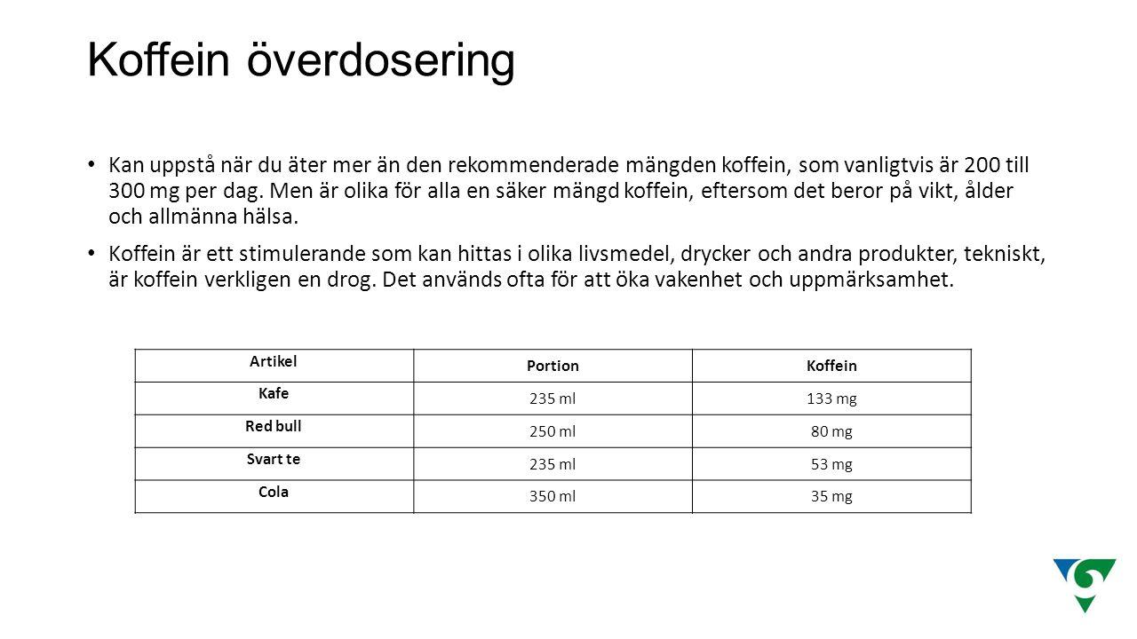 Koffein överdosering