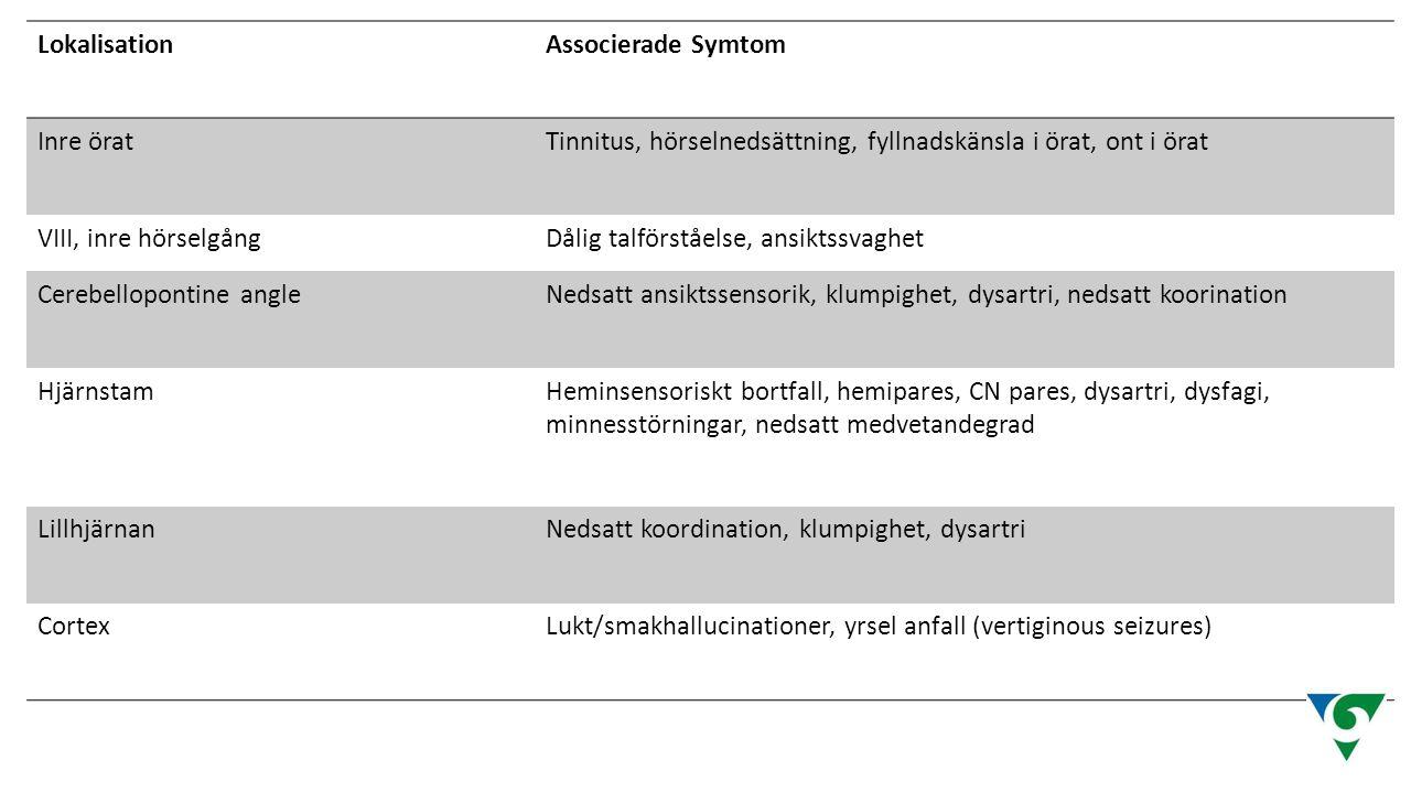 Lokalisation Associerade Symtom. Inre örat. Tinnitus, hörselnedsättning, fyllnadskänsla i örat, ont i örat.