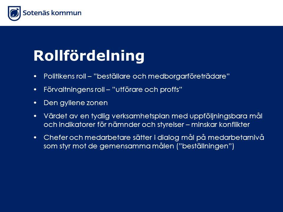 Rollfördelning Politikens roll – beställare och medborgarföreträdare