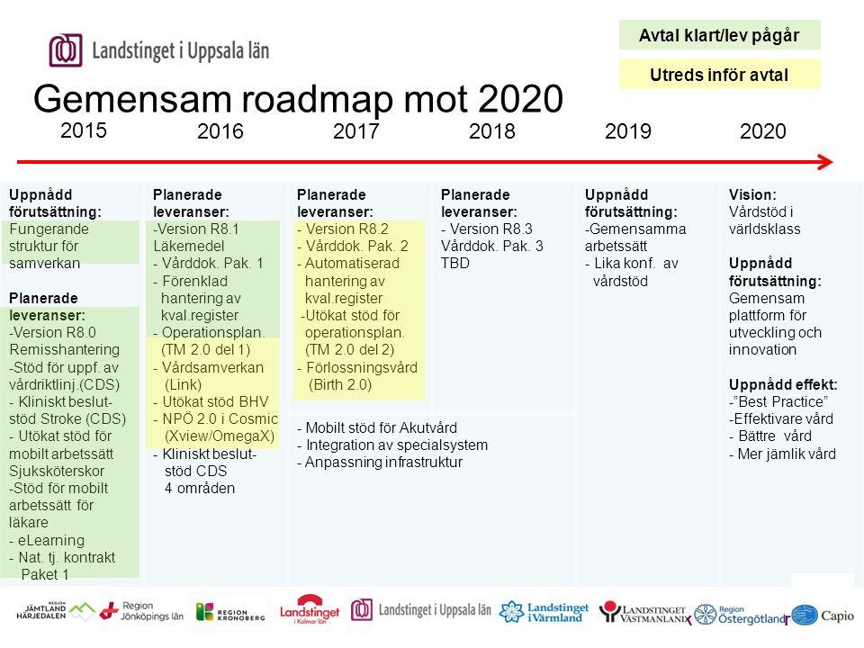 Avtal klart/lev pågår Utreds inför avtal. Gemensam roadmap mot 2020. 2015. 2016. 2017. 2018. 2019.