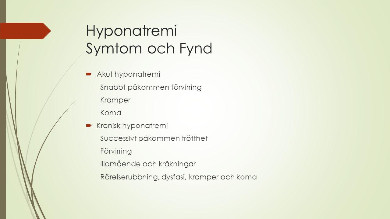 Hyponatremi Symtom och Fynd