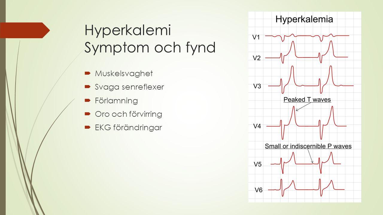 Hyperkalemi Symptom och fynd