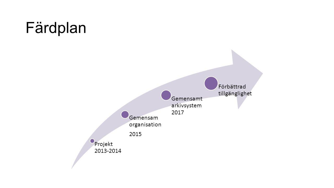 Färdplan Projekt 2013-2014 2015 Gemensam organisation