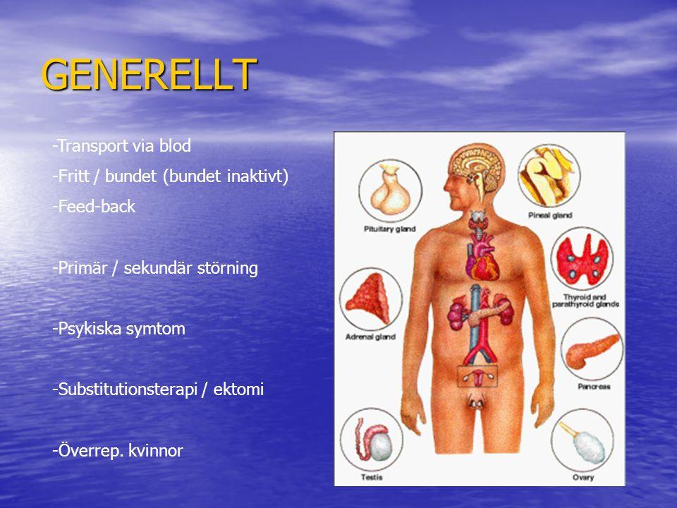 GENERELLT -Transport via blod -Fritt / bundet (bundet inaktivt)