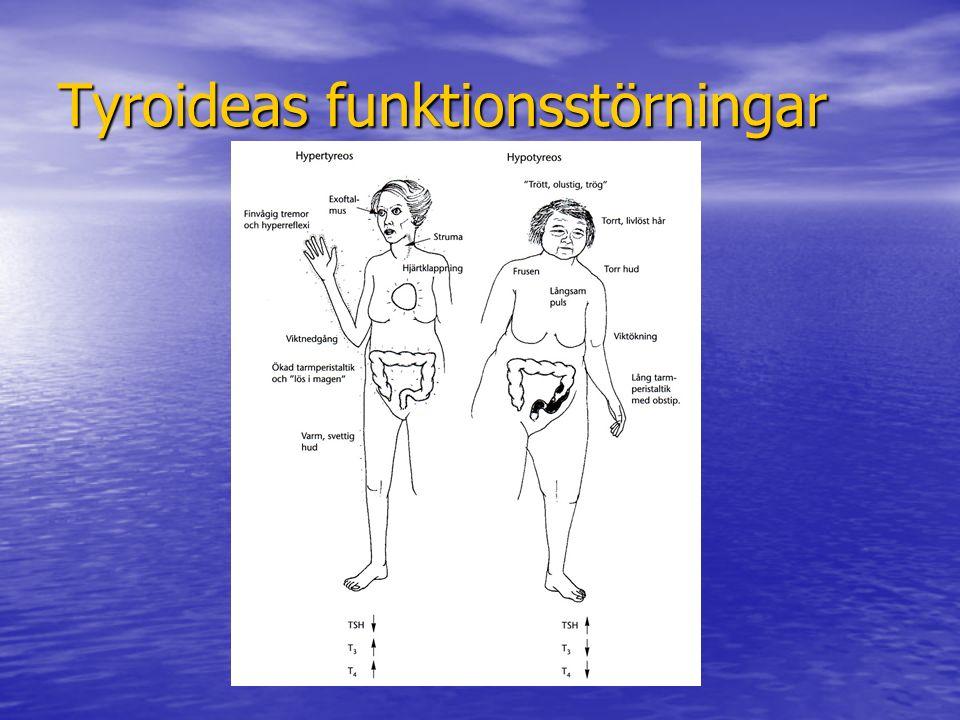 Tyroideas funktionsstörningar