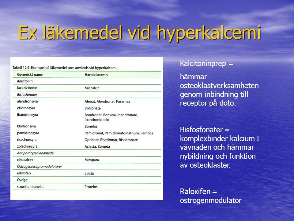 Ex läkemedel vid hyperkalcemi