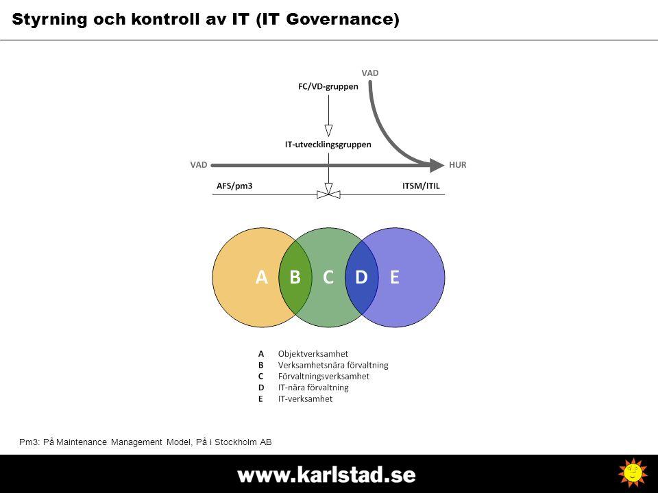 Styrning och kontroll av IT (IT Governance)