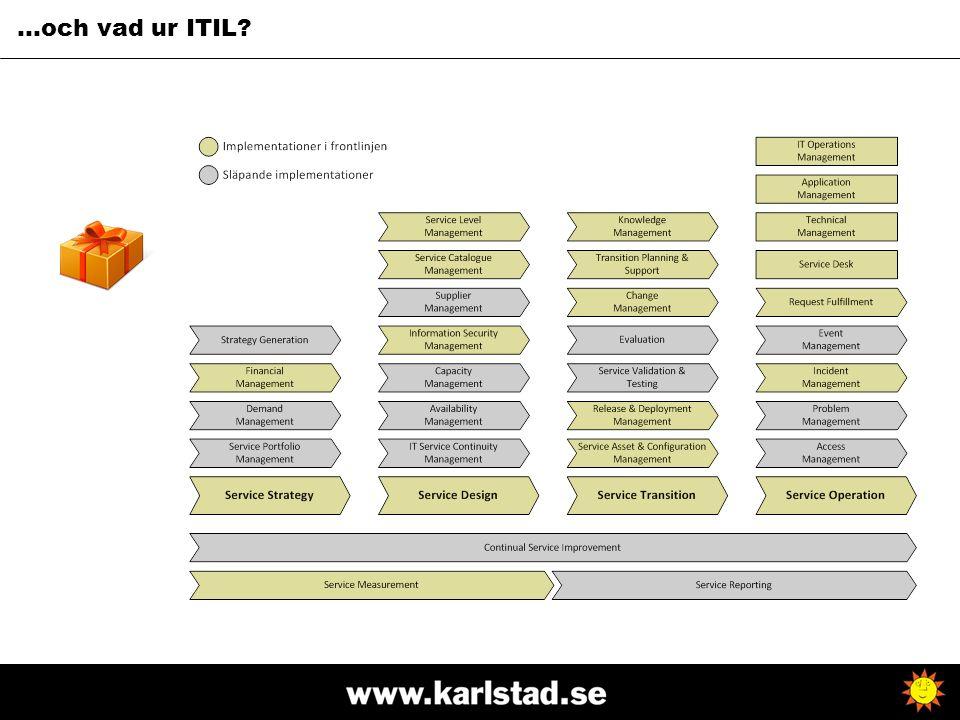 …och vad ur ITIL