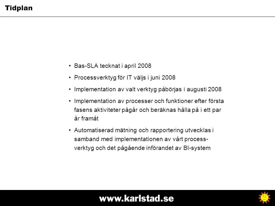 Tidplan Bas-SLA tecknat i april 2008