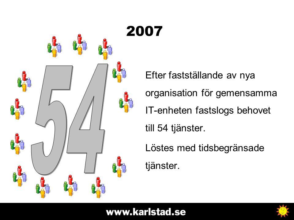 2007 54. Efter fastställande av nya organisation för gemensamma IT-enheten fastslogs behovet till 54 tjänster.