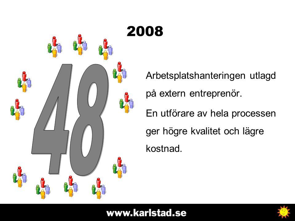 48 2008 Arbetsplatshanteringen utlagd på extern entreprenör.