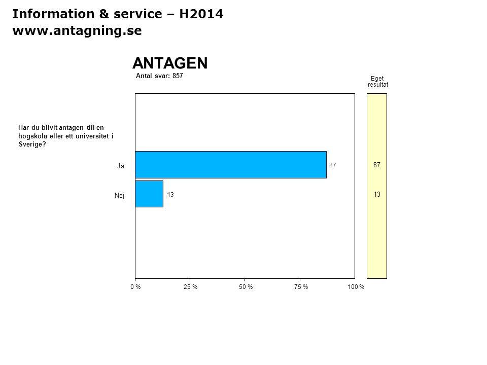 ANTAGEN Information & service – H2014 www.antagning.se Antal svar: 857