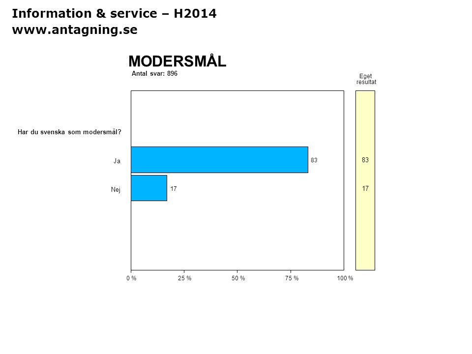 MODERSMÅL Information & service – H2014 www.antagning.se