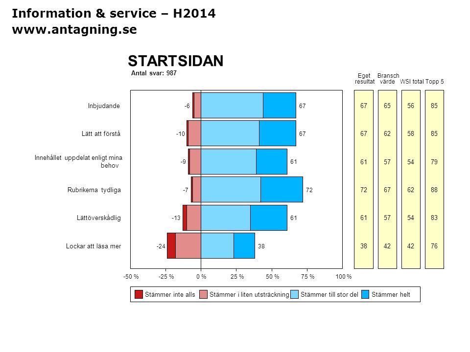 STARTSIDAN Information & service – H2014 www.antagning.se