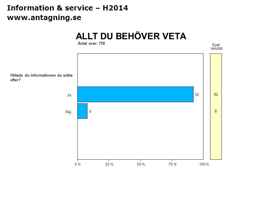 ALLT DU BEHÖVER VETA Information & service – H2014 www.antagning.se