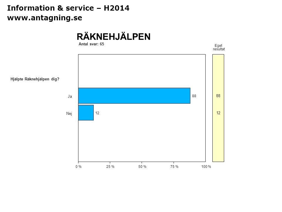 RÄKNEHJÄLPEN Information & service – H2014 www.antagning.se