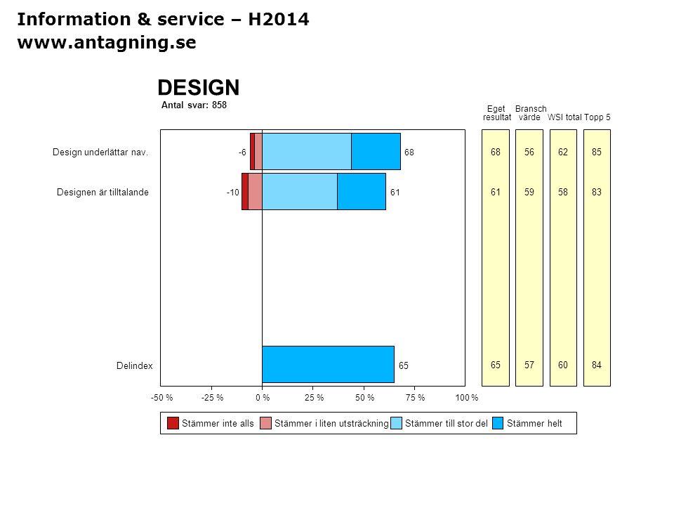 DESIGN Information & service – H2014 www.antagning.se Antal svar: 858
