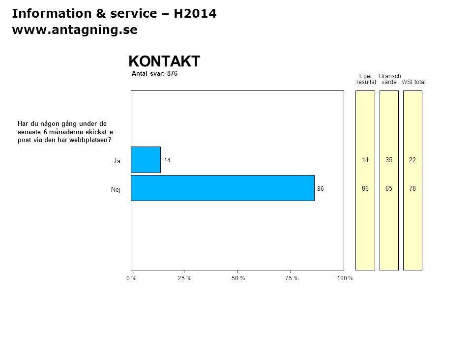 KONTAKT Information & service – H2014 www.antagning.se Antal svar: 876