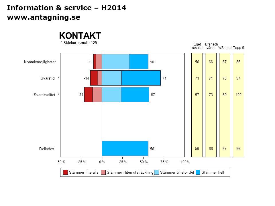 KONTAKT Information & service – H2014 www.antagning.se