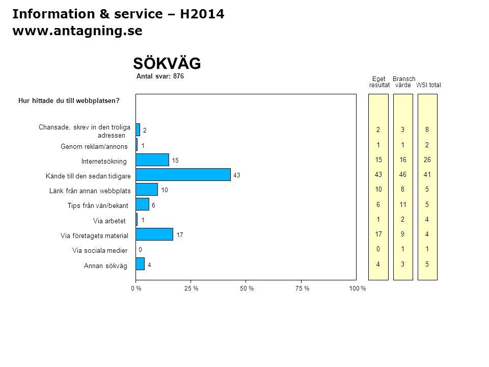SÖKVÄG Information & service – H2014 www.antagning.se Antal svar: 876